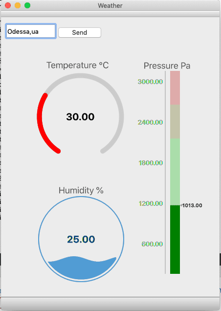 Weather dashboard for Odessa