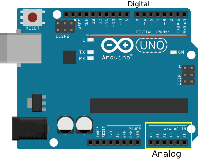 Arduino Digital and Analog conversion