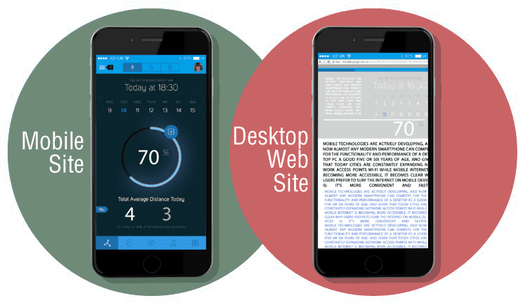 Mobile and desktop/web site